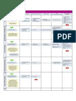Modelo de Procedimiento Ante Contingencia - Sistemas