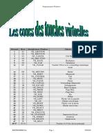 virtualkey.pdf