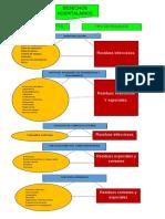 Diagrama de Flujo Desechos hospitalarios