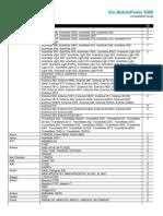 iGo_tip_Guide_MobilePower6000.pdf