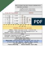 Tabela de Subniveis Quimica