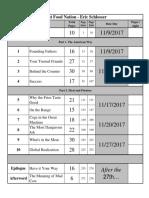 ffn reading guide