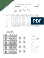 Programa Sistema Etanol-Agua y Siste,A Metanol - Acetona