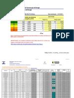 condicionadores_ar_split_hiwall_indiceantigo.pdf