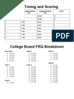 college board frq breakdown  1