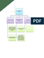 Fase 3 Administrar Datos en Arreglos