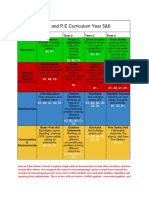 copy of health and pe year plan 2 0  2