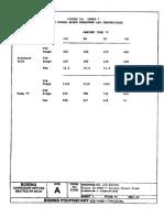 CFM56-7 PT DATA