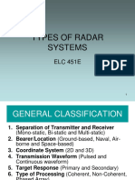 4-R-types of Radar Systems