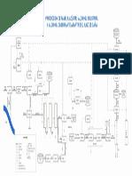Diagrama de Procesos de Un proceso productivo