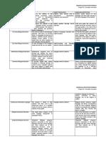 BILINGUALISM MODELS - CHART.docx