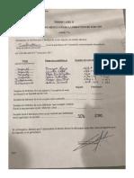 Résultats Élections ACF Saskatoon