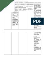 Matriz de Consistencia de La Investigacion
