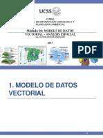 Modulo 4. Modelo de Datos Vectorial - Analisis Espacial
