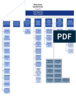 Senior Management Chart