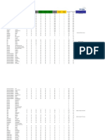 Work Duration List_chrom
