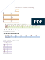 Draw a Net Work Diagram of Activities for Project
