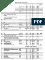 Official-Notice- SSC CGL 2017 Final Vacancy List PDF • Exam Tyaari.pdf