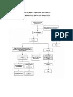 Diagnostic Imaging Pathway