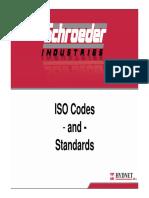 Contamination Codes.pdf