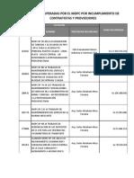 MOPC-Montos Recuperados-Rescisión de Contratos (1)