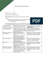 17519348 james perrett curriculum 2 chemistry assessment 2