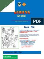 MATERI Kelas Koding APCI MEDAN.pdf