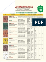 Compressed Non-Asbestos Jointing Sheets - Data Sheet.pdf