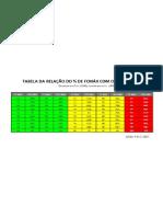 88876878-Tabela-Relacao-FCMax-VO2Max.pdf
