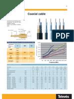 Caracteristicas Cables Atenuacion 200013