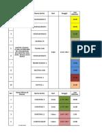 Mapping Sentra vs Mahasiswa