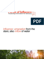 ENGL 1900 Forms of Influence Fa17