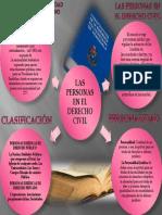Las Personas en El Derecho Civil