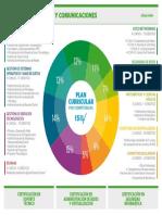 ingenieriaderedes_mallacurricular.pdf