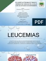 $E7 C. LEUCEMIA Y APENDICITIS (3)