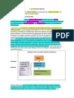 Resumen Finanzas Publicas