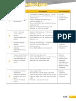Comet 5. Teachers Book. Unit 0.pdf