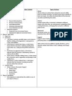 L5R - Ficha de Consulta - Beta v1.0