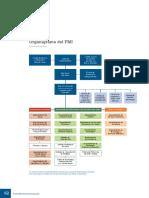 IMF AR15 Organization Chart