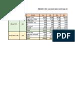 proyeccion ofical + practicante_ 40% y 50%