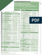 REvista de costos-analisis de precios unitarios 2017.pdf