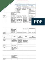 Formato de Planificacion 0 8de Agosto