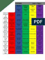 Plan 1er Grado - Bloque 1 Dosificación (2017-2018)