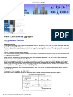 Water Absorption of Aggregates