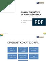 Tipos de Diagnóstico Clínico