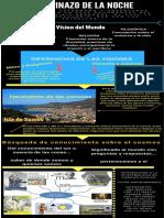 Infografia Espinazo de La Noche