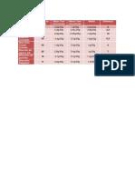 Tabela+Gorduras+Saturadas
