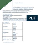 Organización y Administracion Resumen