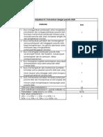 Penilaian untuk Kompetensi 6 (Nita-k2512048).doc