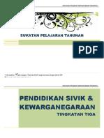 Cover Sukatan
